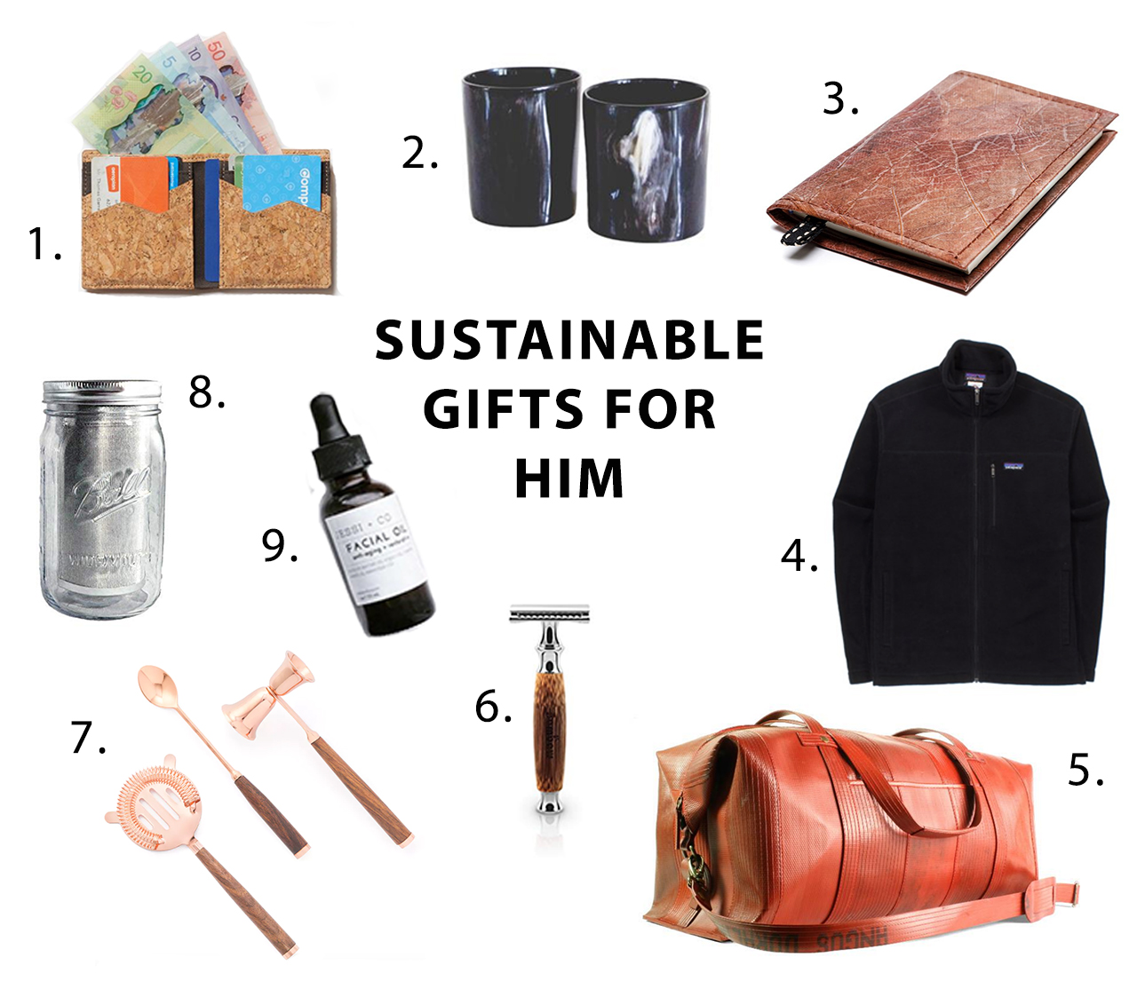 2018 Sustainable Gift Guide for Him