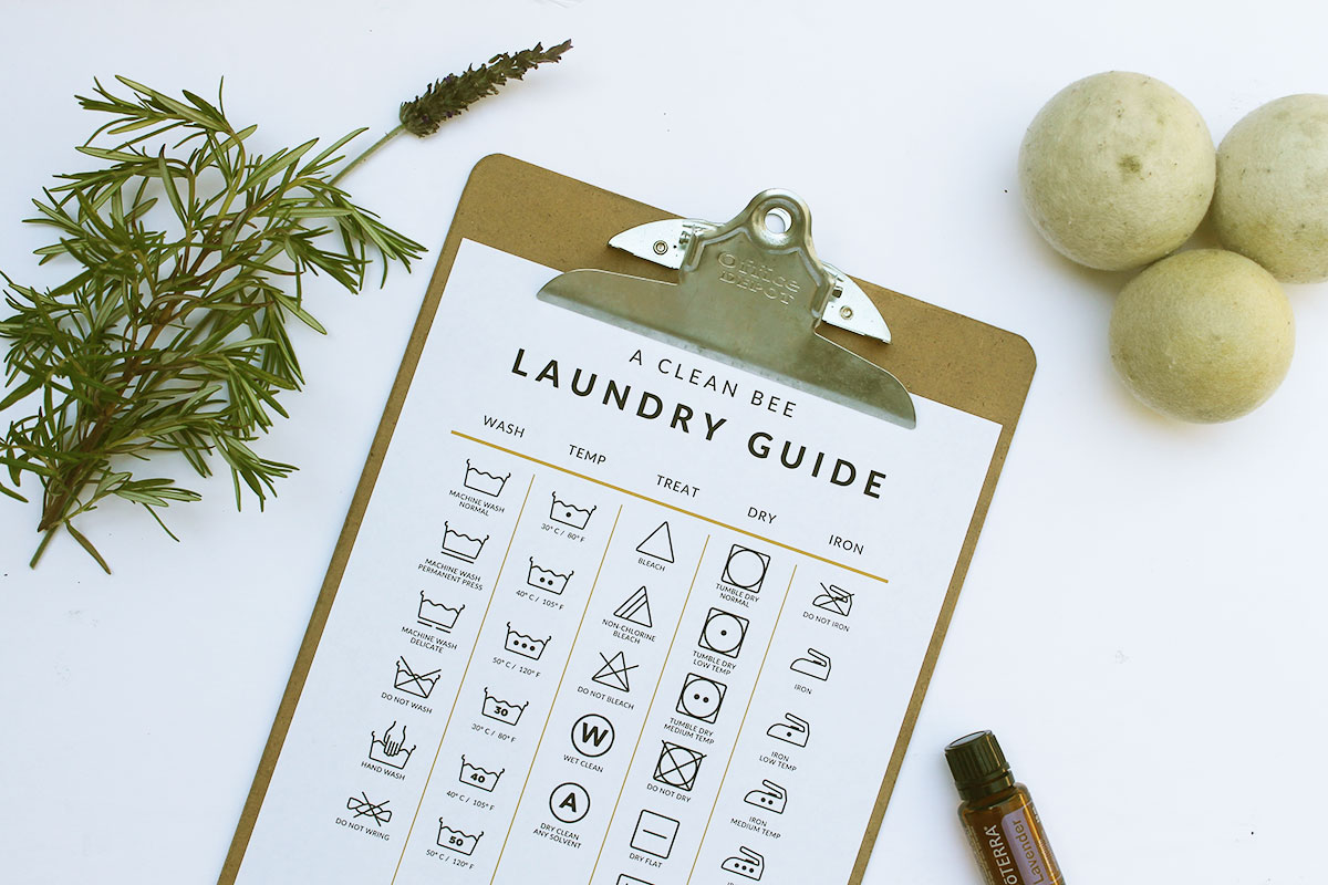 Clothing care labels explained